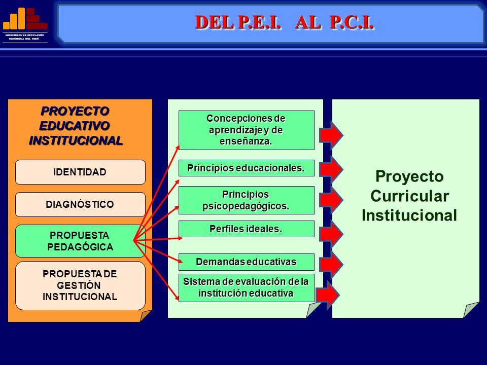 MINISTERIO DE EDUCACIÓN REPÚBLICA DEL PERÚ IDENTIDAD PROYECTOEDUCATIVOINSTITUCIONAL DIAGNÓSTICO PROPUESTA PEDAGÓGICA PROPUESTA DE GESTIÓN INSTITUCIONA