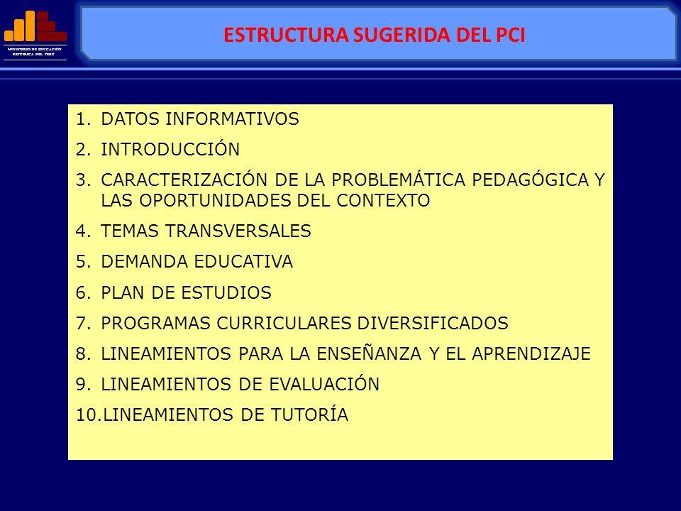 MINISTERIO DE EDUCACIÓN REPÚBLICA DEL PERÚ ESTRUCTURA SUGERIDA DEL PCI 1.DATOS INFORMATIVOS 2.INTRODUCCIÓN 3.CARACTERIZACIÓN DE LA PROBLEMÁTICA PEDAGÓ