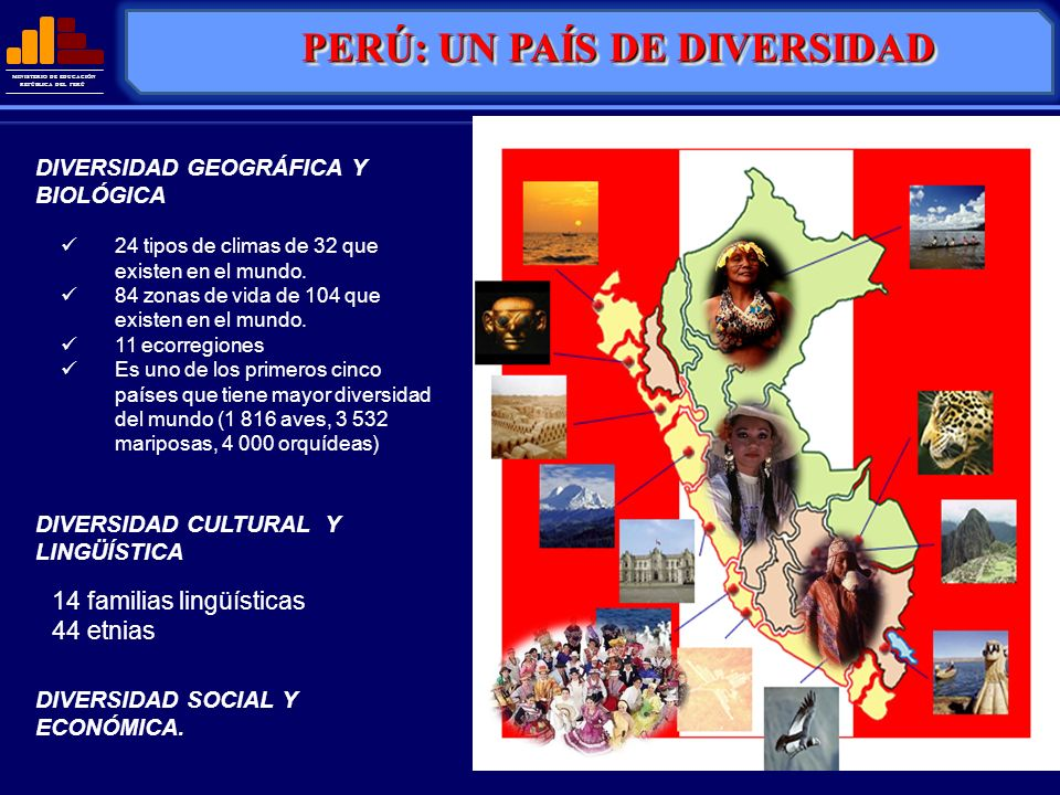 MINISTERIO DE EDUCACIÓN REPÚBLICA DEL PERÚ 24 tipos de climas de 32 que existen en el mundo. 84 zonas de vida de 104 que existen en el mundo. 11 ecorr