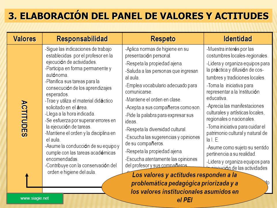 ValoresResponsabilidadRespetoIdentidad ACTITUDES -Sigue las indicaciones de trabajo establecidas por el profesor en la ejecuci ó n de actividades. -Pa
