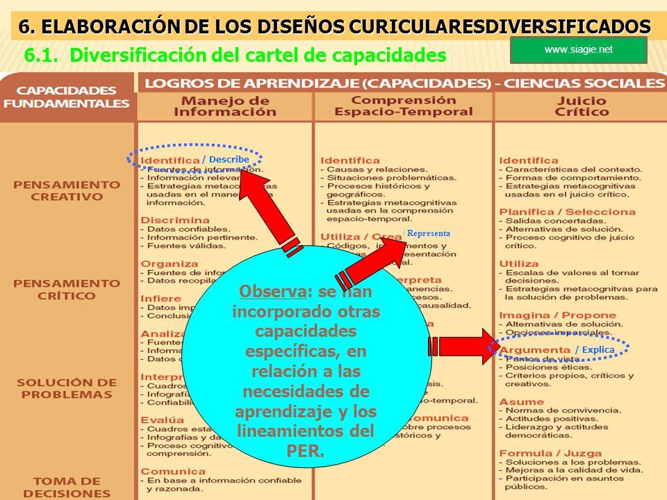 6. ELABORACIÓN DE LOS DISEÑOS CURICULARESDIVERSIFICADOS 6.1. Diversificación del cartel de capacidades / Describe / Explica Observa: se han incorporad
