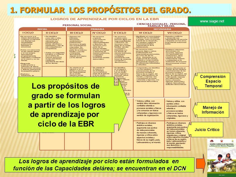 1. FORMULAR LOS PROPÓSITOS DEL GRADO. Los logros de aprendizaje por ciclo están formulados en DCN función de las Capacidades delárea; se encuentran en