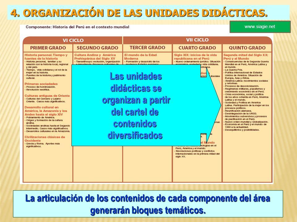 4. ORGANIZACIÓN DE LAS UNIDADES DIDÁCTICAS. Las unidades didácticas se organizan a partir del cartel de contenidosdiversificados La articulación de lo