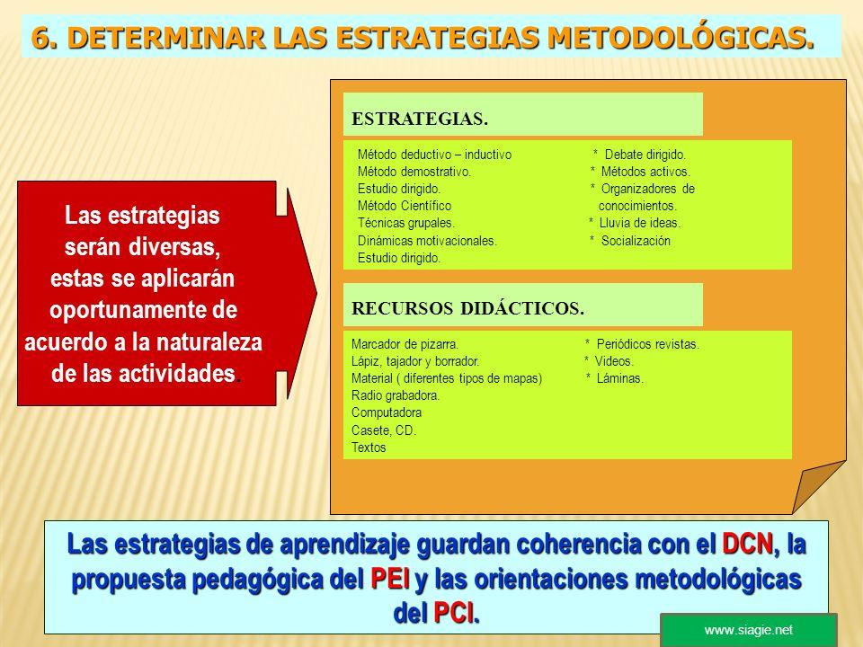 6. DETERMINAR LAS ESTRATEGIAS METODOLÓGICAS. ESTRATEGIAS. Método deductivo – inductivo * Debate dirigido. Método demostrativo. * Métodos activos. Estu