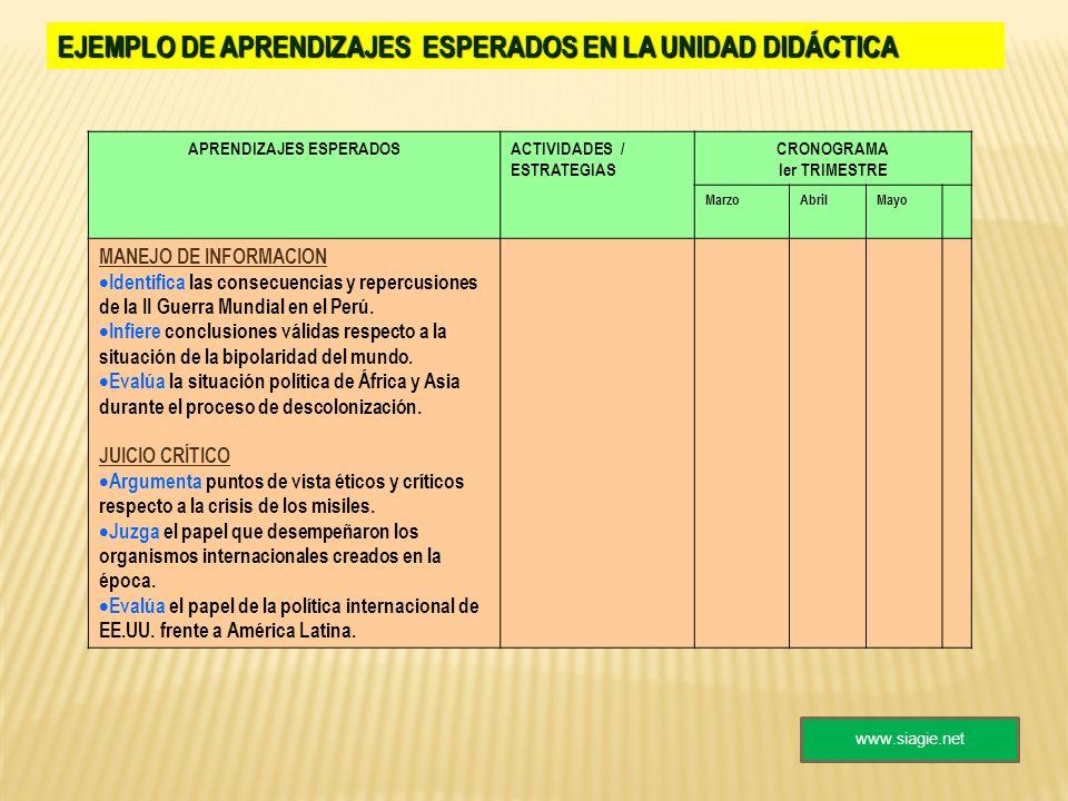 EJEMPLO DE APRENDIZAJES ESPERADOS EN LA UNIDAD DIDÁCTICA APRENDIZAJES ESPERADOSACTIVIDADES / ESTRATEGIAS CRONOGRAMA Ier TRIMESTRE MarzoAbrilMayo MANEJ