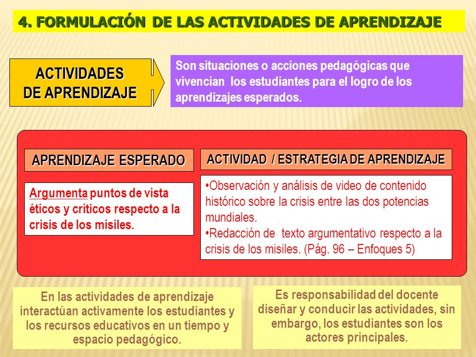 4. FORMULACIÓN DE LAS ACTIVIDADES DE APRENDIZAJE Son situaciones o acciones pedagógicas que vivencian los estudiantes para el logro de los aprendizaje