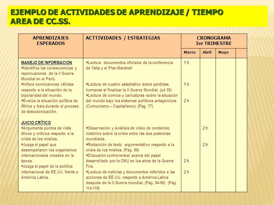 APRENDIZAJES ESPERADOS ACTTIVIDADES / ESTRATEGIASCRONOGRAMA Ier TRIMESTRE MarzoAbrilMayo MANEJO DE INFORMACION Identifica las consecuencias y repercus