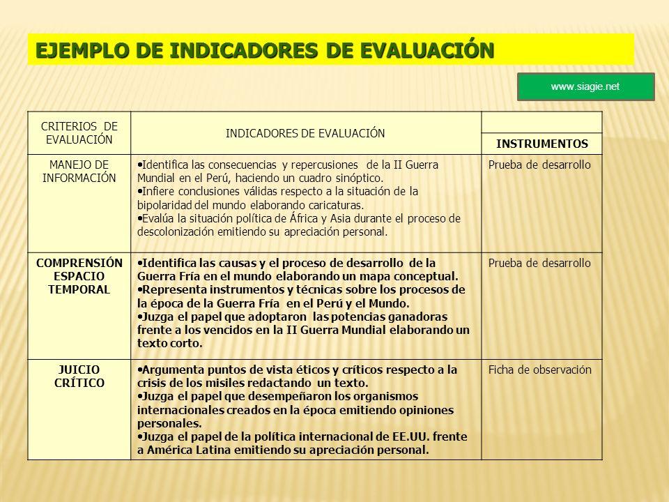 EJEMPLO DE INDICADORES DE EVALUACIÓN CRITERIOS DE EVALUACIÓN INDICADORES DE EVALUACIÓN INSTRUMENTOS MANEJO DE INFORMACIÓN Identifica las consecuencias
