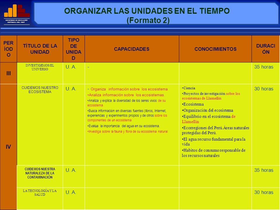 MINISTERIO DE EDUCACIÓN REPÚBLICA DEL PERÚ PROPONER LAS ESTRATEGIAS GENERALES DEL ÁREA Visitas de campo.