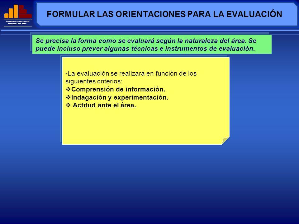MINISTERIO DE EDUCACIÓN REPÚBLICA DEL PERÚ FORMATO SUGERIDO PROGRAMACIÓN ANUAL I.DATOS GENERALES II.PRESENTACIÓN III.COMPETENCIAS DE CICLO IV.TEMAS TRANSVERSALES Educación para la cultura productiva y emprendedora Educación para la gestión de riesgos y la conciencia ambiental Educación para la salud y calidad de vida Educación para la identidad local y regional.