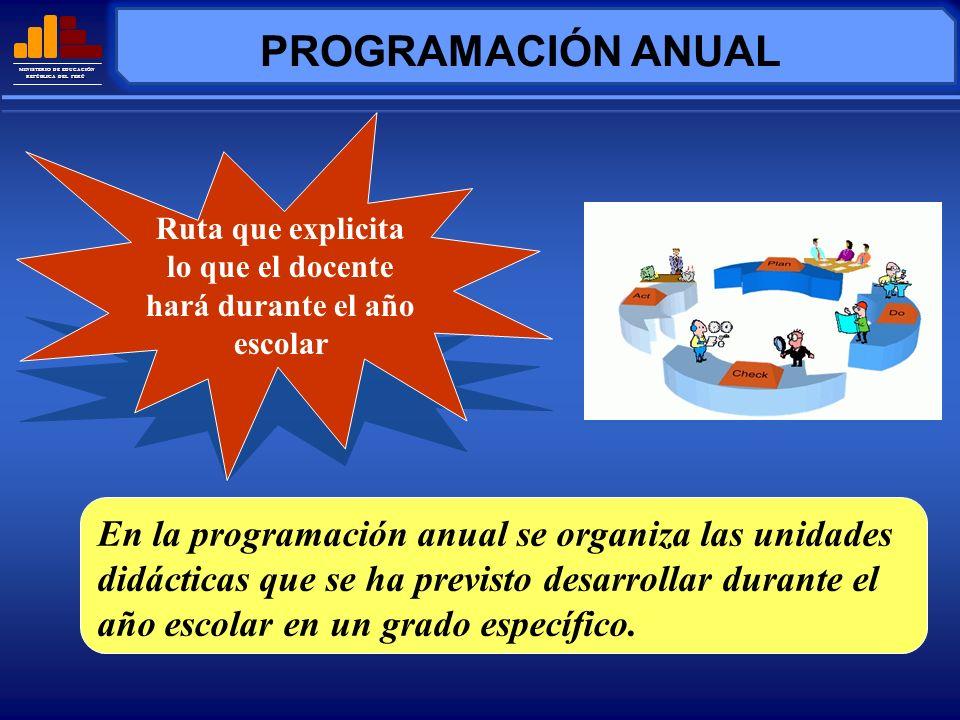 MINISTERIO DE EDUCACIÓN REPÚBLICA DEL PERÚ Proyecto Curricular Institucional Programación Anual PRIORIZACIÓN DE LA DEMANDA EDUCATIVA 1.Problemática y oportunidades del contexto.