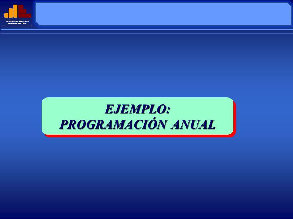MINISTERIO DE EDUCACIÓN REPÚBLICA DEL PERÚ PROGRAMACIÓN ANUAL II.