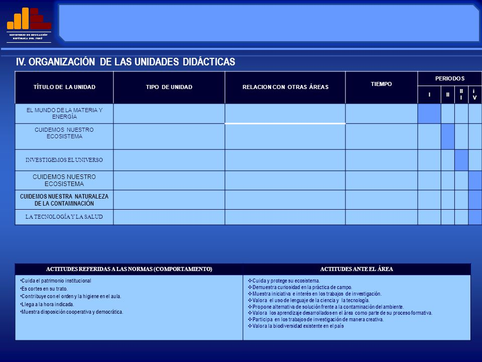 MINISTERIO DE EDUCACIÓN REPÚBLICA DEL PERÚ o Kit de microscopía.