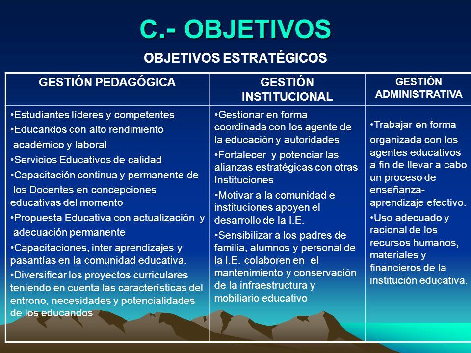 C.- OBJETIVOS OBJETIVOS ESTRATÉGICOS GESTIÓN PEDAGÓGICAGESTIÓN INSTITUCIONAL GESTIÓN ADMINISTRATIVA Estudiantes líderes y competentes Educandos con al