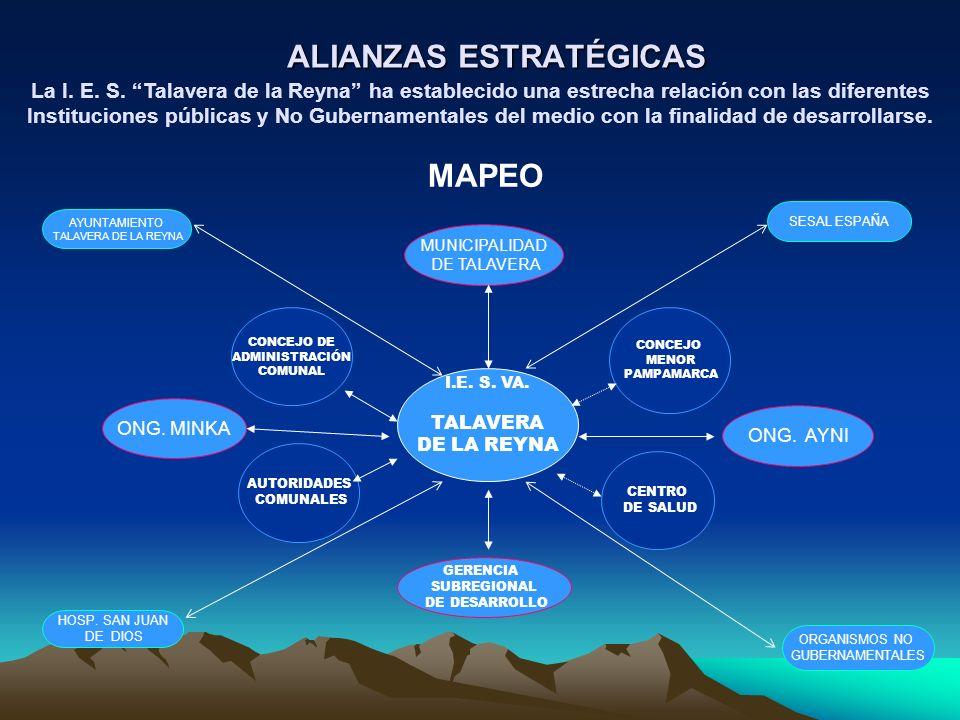 ALIANZAS ESTRATÉGICAS MAPEO I.E. S. VA. TALAVERA DE LA REYNA CONCEJO MENOR PAMPAMARCA CENTRO DE SALUD AUTORIDADES COMUNALES CONCEJO DE ADMINISTRACIÓN