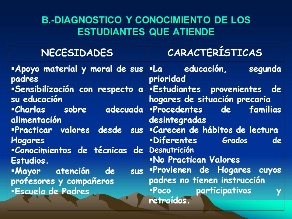 B.-DIAGNOSTICO Y CONOCIMIENTO DE LOS ESTUDIANTES QUE ATIENDE NECESIDADESCARACTERÍSTICAS Apoyo material y moral de sus padres Sensibilización con respe