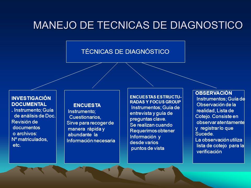 MANEJO DE TECNICAS DE DIAGNOSTICO INVESTIGACIÓN DOCUMENTAL. Instrumento; Guía de análisis de Doc. Revisión de documentos o archivos: Nº matriculados,