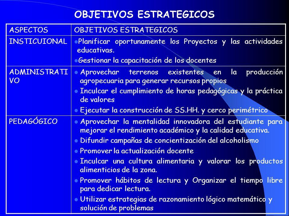 MANEJO DE TÉCNICAS PARA EL DIAGNÓSTICO TÉCNICASINSTRUMENTOSDESCRIPCIÓN Y APLICACÍONES DOCUMENTACIÓNANALISIS DE DOCUMENTOS - Ficha de matrícula - Estad