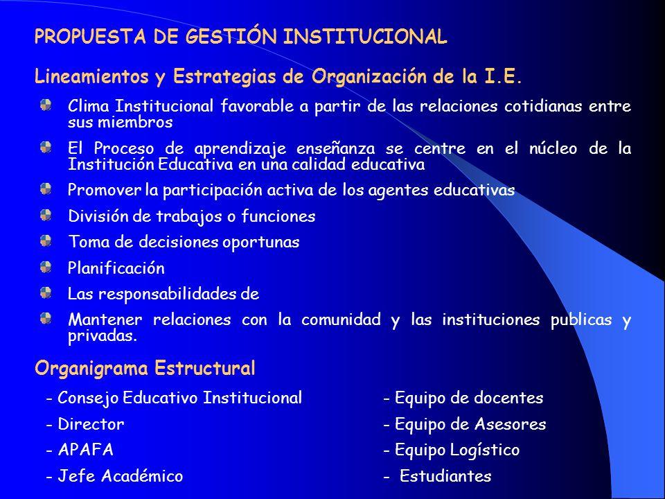PROPUESTA DE PLAN DE ESTUDIO PARA LA I.E. ORD AREAS CURRICULARES I CICLOII CICLO 1º2º3º4º5º 01Lenguaje - Comunicación44333 02Idioma Extranjero22222 03