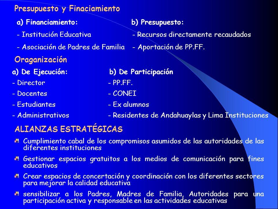 LINEAMIENTOS Y ESTRATEGIAS SOBRE PROYECTOS DE INNOVACIÓN Implementar taller de la enseñanza quechua y área de computación e informática Promover la li