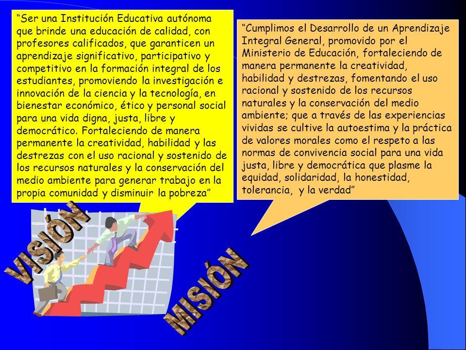 IDENTIDAD Principios Viabilizar el proceso de enseñanza aprendizaje fomentando un aprendizaje significativo y de calidad, respectando la cultura propi