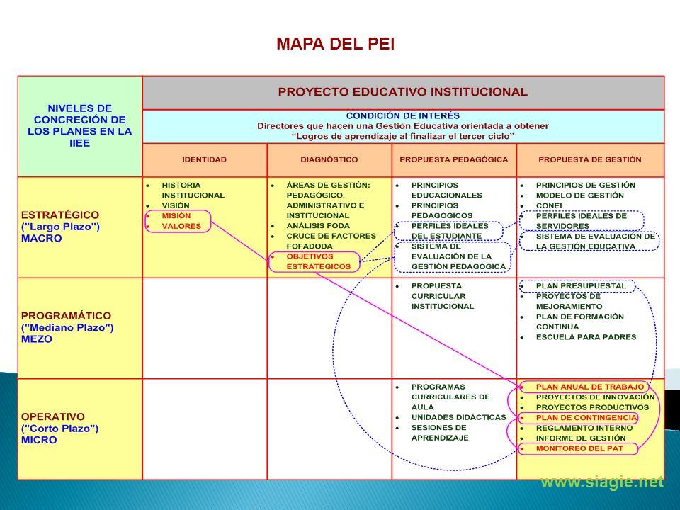 MAPA DEL PEI www.siagie.net