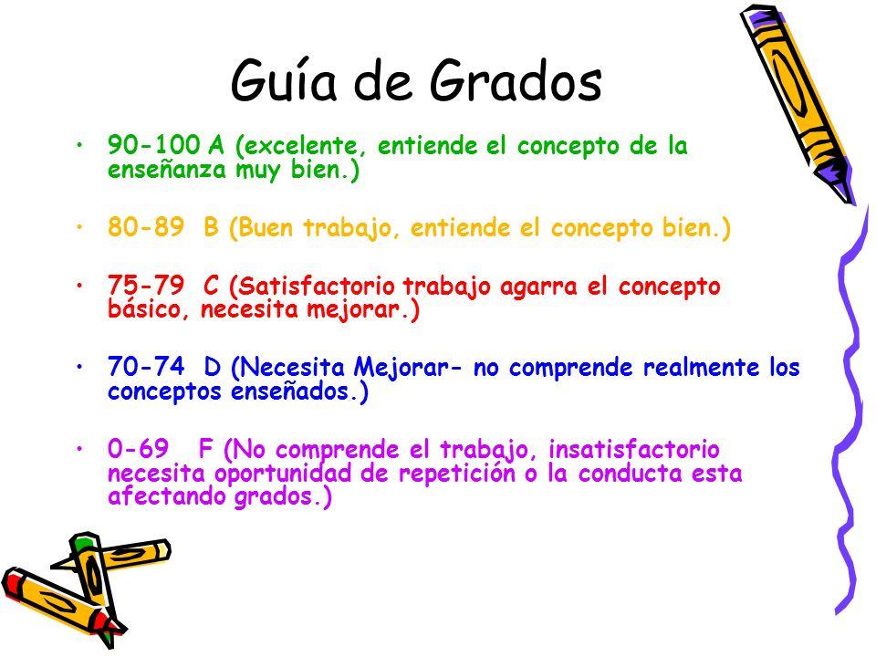 Guía de Grados 90-100 A (excelente, entiende el concepto de la enseñanza muy bien.) 80-89 B (Buen trabajo, entiende el concepto bien.) 75-79 C (Satisf