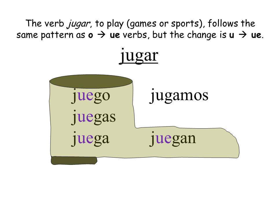 jugar juego juegas juega jugamos juegan The verb jugar, to play (games or sports), follows the same pattern as o ue verbs, but the change is u ue.