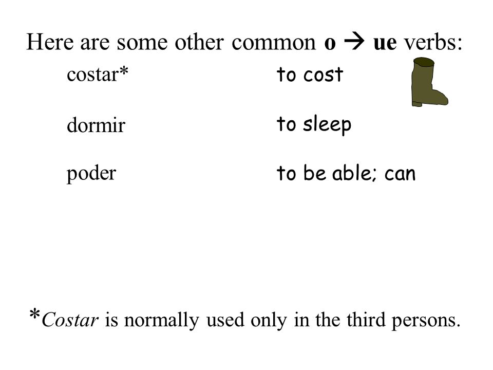 Here are some other common o ue verbs: costar* to cost dormir to sleep poder to be able; can * Costar is normally used only in the third persons.