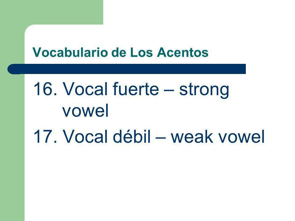 Vocabulario de Los Acentos 16. Vocal fuerte – strong vowel 17. Vocal débil – weak vowel