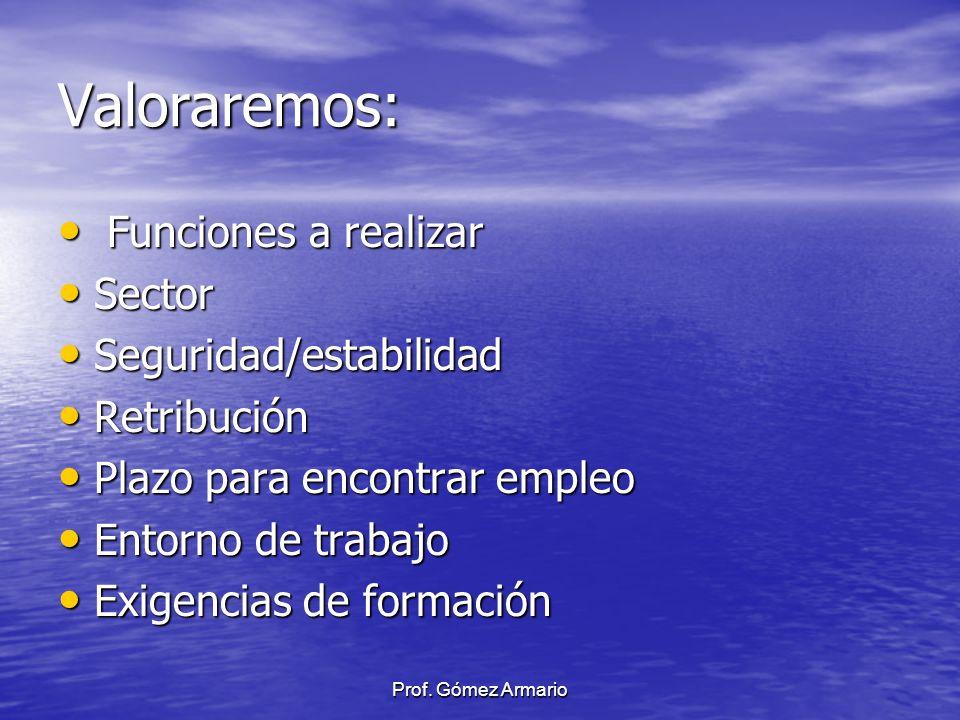 Prof. Gómez Armario Valoraremos: Funciones a realizar Funciones a realizar Sector Sector Seguridad/estabilidad Seguridad/estabilidad Retribución Retri