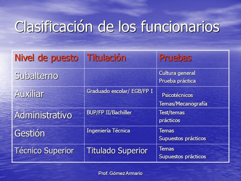 Prof. Gómez Armario Clasificación de los funcionarios Nivel de puesto TitulaciónPruebas Subalterno Cultura general Prueba práctica Auxiliar Graduado e