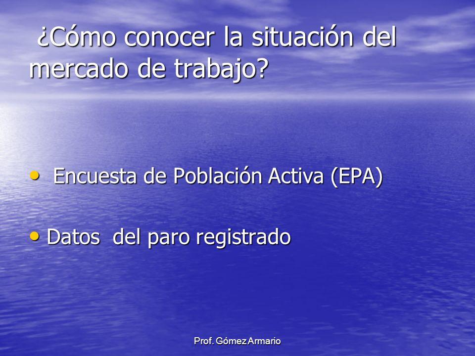 Prof. Gómez Armario ¿Cómo conocer la situación del mercado de trabajo? ¿Cómo conocer la situación del mercado de trabajo? Encuesta de Población Activa