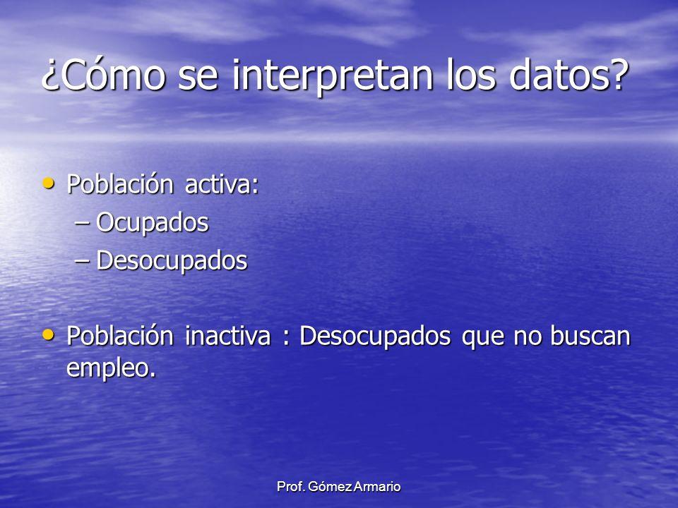 Prof. Gómez Armario ¿Cómo se interpretan los datos? Población activa: Población activa: –Ocupados –Desocupados Población inactiva : Desocupados que no