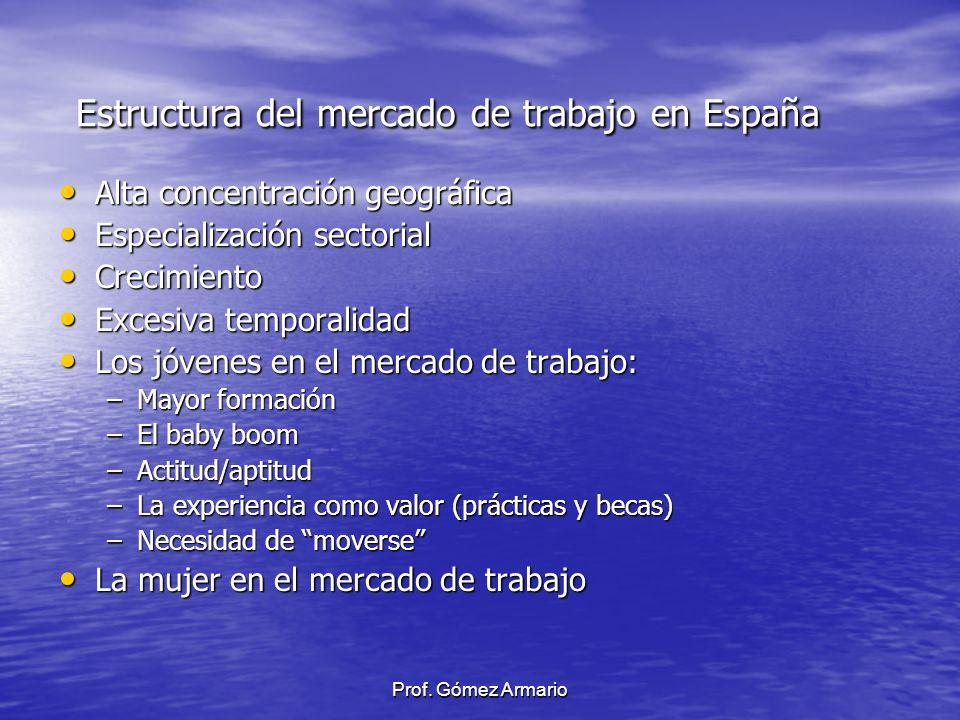 Prof. Gómez Armario Estructura del mercado de trabajo en España Estructura del mercado de trabajo en España Alta concentración geográfica Alta concent