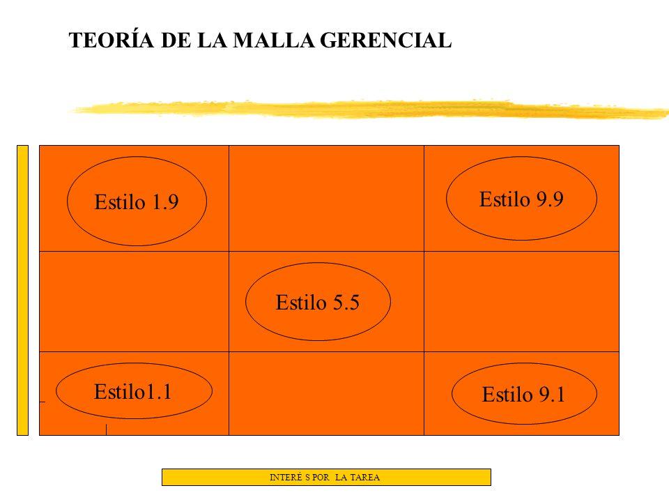 Prof. Gómez Armario INTERÉ S POR LA TAREA Estilo 1.9 Estilo 5.5 Estilo 9.9 Estilo1.1 TEORÍA DE LA MALLA GERENCIAL Estilo 9.1