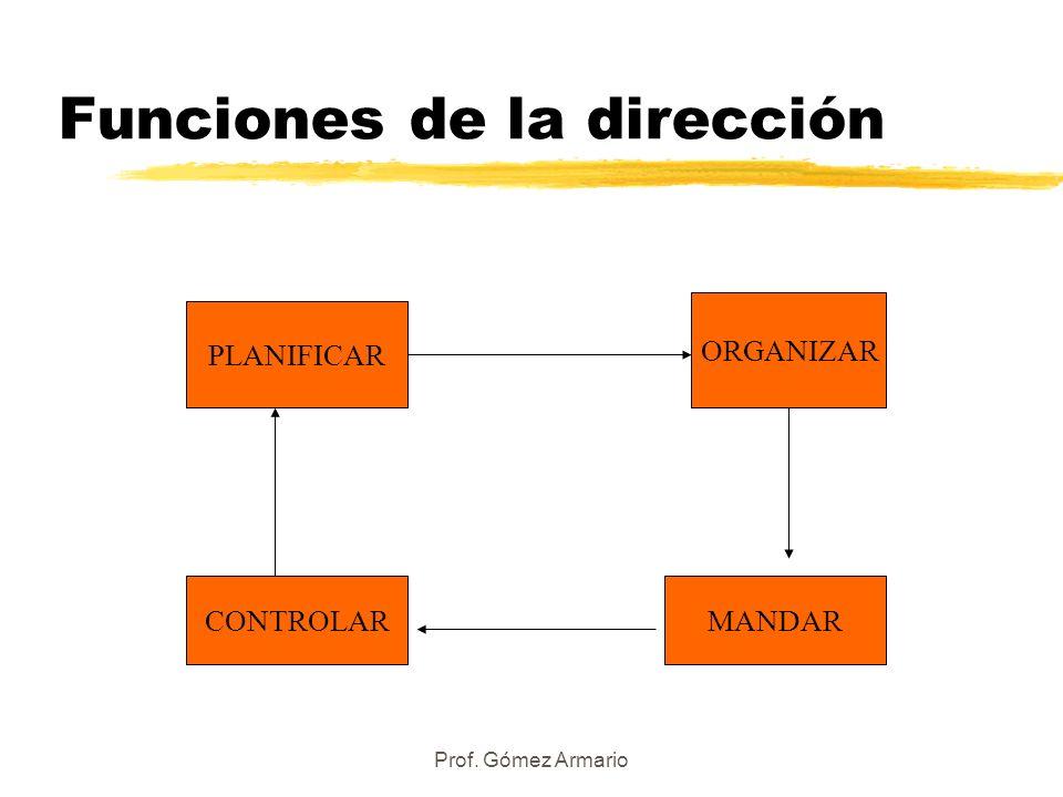 Prof. Gómez Armario Funciones de la dirección PLANIFICAR ORGANIZAR MANDARCONTROLAR