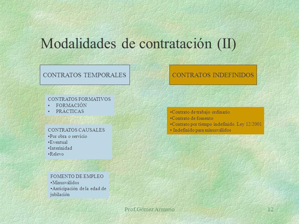 Prof.Gómez Armario11 Modalidades de contratación TIPOS DE CONTRATOS SEGÚN LA JORNADA SEGÚN LA DURACION COMPLETA A TIEMPO PARCIAL TIEMPO INDEFINIDO TEMPORALES