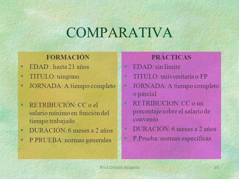Prof.Gómez Armario17 CONTRATO EN PRÁCTICAS (II) §DURACIÓN: No podrá ser inferior a seis meses ni superior a dos años.