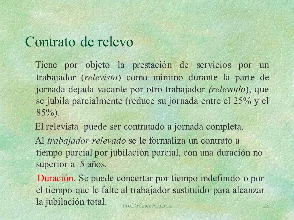 Prof.Gómez Armario22 Contrato de interinidad Concepto.