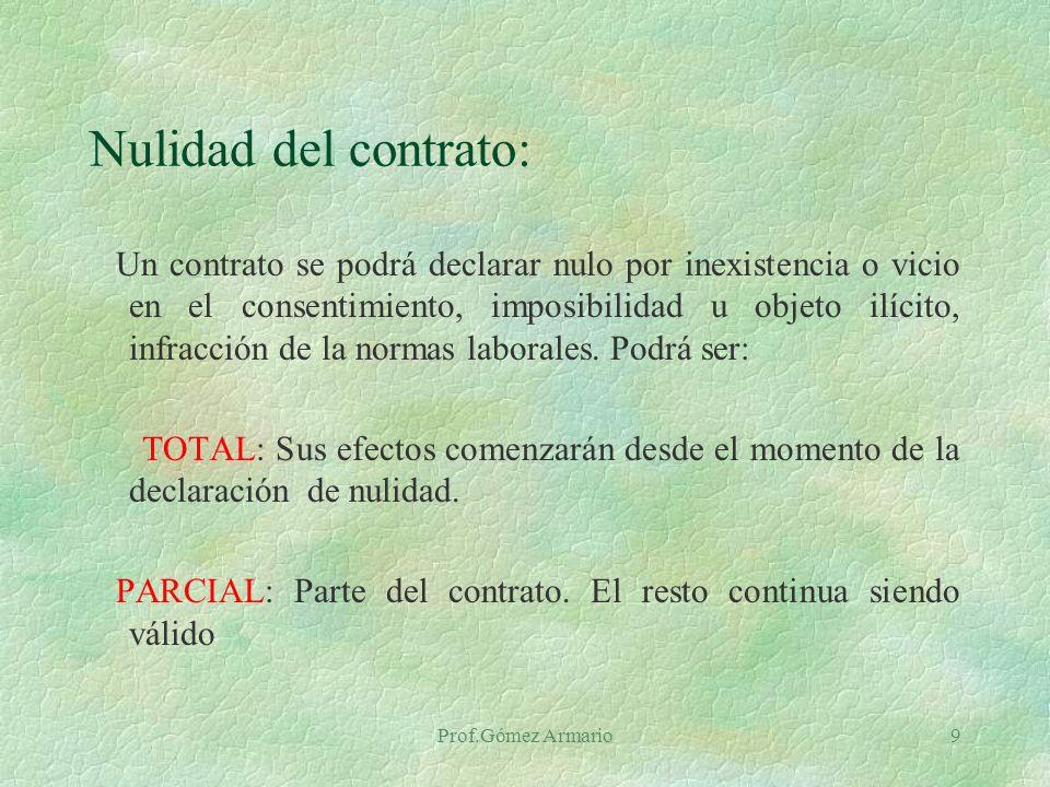 Prof.Gómez Armario9 Nulidad del contrato: Un contrato se podrá declarar nulo por inexistencia o vicio en el consentimiento, imposibilidad u objeto ilícito, infracción de la normas laborales.