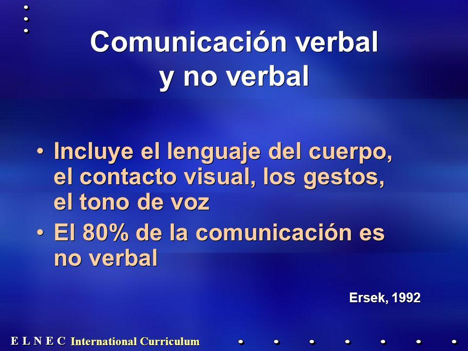 E E N N E E C C L L Comunicación verbal y no verbal Incluye el lenguaje del cuerpo, el contacto visual, los gestos, el tono de voz El 80% de la comunicación es no verbal Ersek, 1992 Incluye el lenguaje del cuerpo, el contacto visual, los gestos, el tono de voz El 80% de la comunicación es no verbal Ersek, 1992