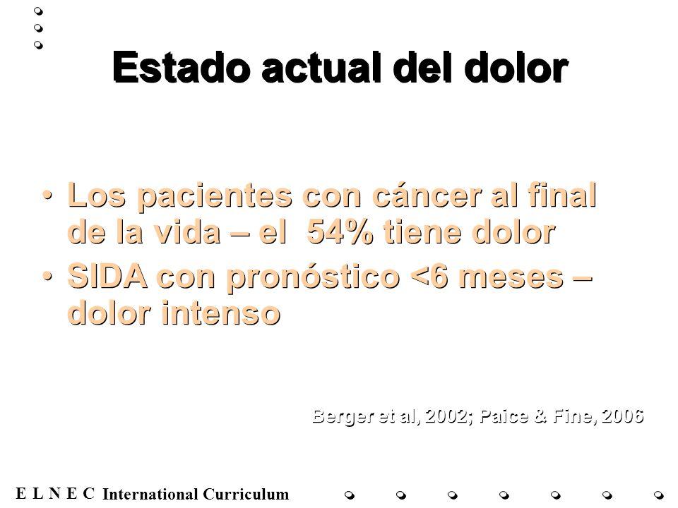 ENECL International Curriculum Estado actual del dolor Los pacientes con cáncer al final de la vida – el 54% tiene dolor SIDA con pronóstico <6 meses