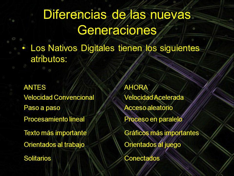 Diferencias de las nuevas Generaciones Los Nativos Digitales tienen los siguientes atributos: ANTESAHORA Velocidad ConvencionalVelocidad Acelerada Pas