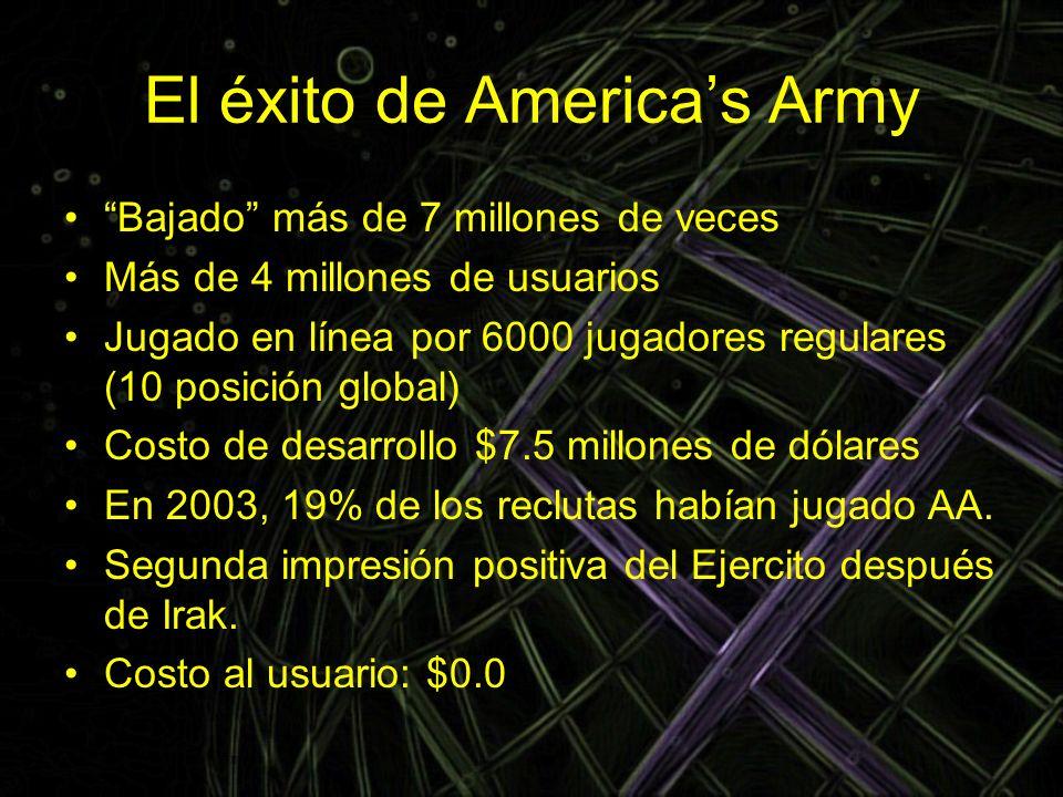 El éxito de Americas Army Bajado más de 7 millones de veces Más de 4 millones de usuarios Jugado en línea por 6000 jugadores regulares (10 posición gl