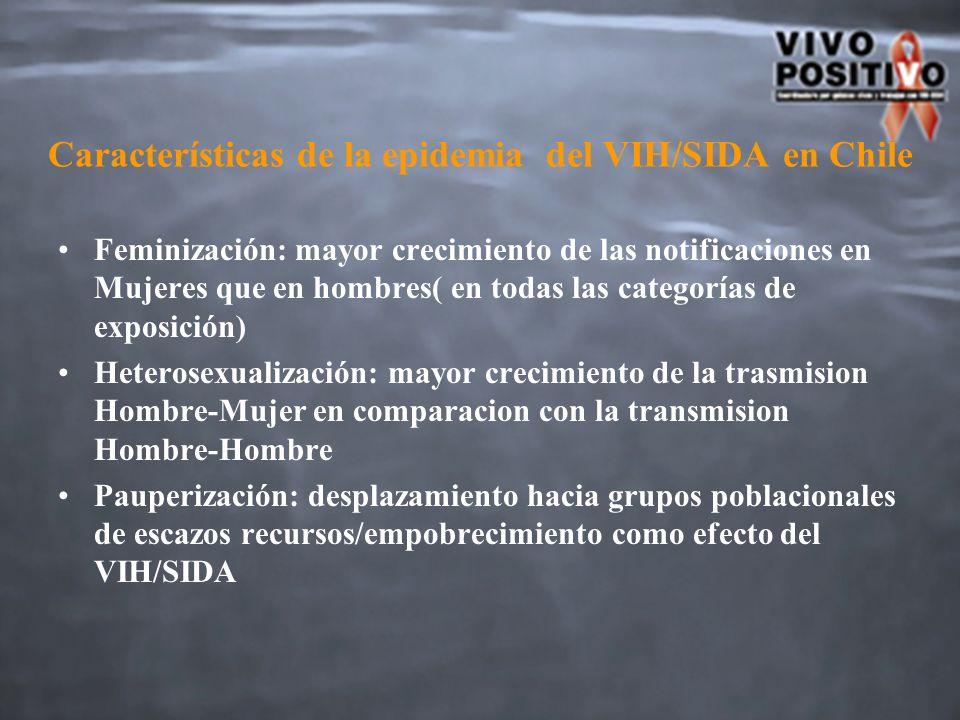 Características de la epidemia del VIH/SIDA en Chile Feminización: mayor crecimiento de las notificaciones en Mujeres que en hombres( en todas las categorías de exposición) Heterosexualización: mayor crecimiento de la trasmision Hombre-Mujer en comparacion con la transmision Hombre-Hombre Pauperización: desplazamiento hacia grupos poblacionales de escazos recursos/empobrecimiento como efecto del VIH/SIDA