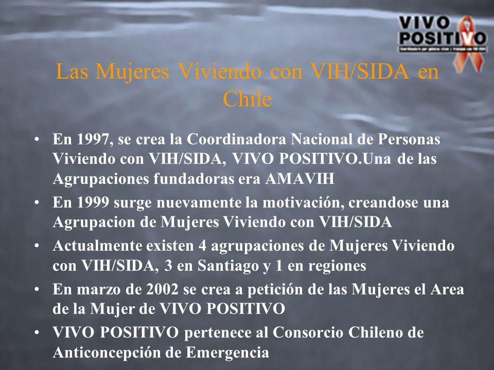 Las Mujeres Viviendo con VIH/SIDA en Chile En 1997, se crea la Coordinadora Nacional de Personas Viviendo con VIH/SIDA, VIVO POSITIVO.Una de las Agrupaciones fundadoras era AMAVIH En 1999 surge nuevamente la motivación, creandose una Agrupacion de Mujeres Viviendo con VIH/SIDA Actualmente existen 4 agrupaciones de Mujeres Viviendo con VIH/SIDA, 3 en Santiago y 1 en regiones En marzo de 2002 se crea a petición de las Mujeres el Area de la Mujer de VIVO POSITIVO VIVO POSITIVO pertenece al Consorcio Chileno de Anticoncepción de Emergencia