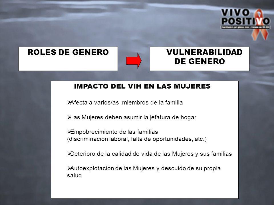 ROLES DE GENERO VULNERABILIDAD DE GENERO IMPACTO DEL VIH EN LAS MUJERES Afecta a varios/as miembros de la familia Las Mujeres deben asumir la jefatura