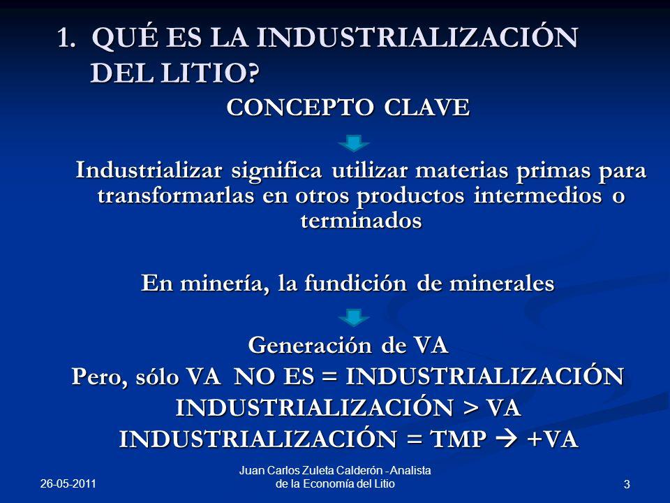 4.CÓMO INDUSTRIALIZAR EL LITIO.