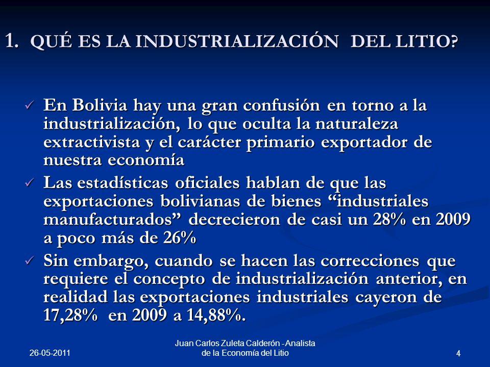 1.QUÉ ES LA INDUSTRIALIZACIÓN DEL LITIO. Qué es el litio.